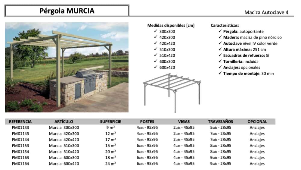Pérgola modelo Murcia